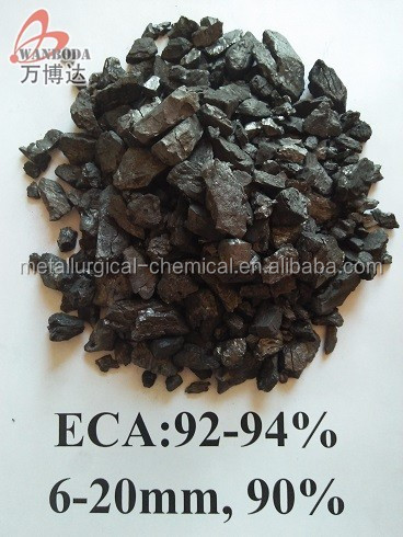 Good quality and low price for Electrically Calcined Anthracite Coal/ECA/Gas Calcined Anthracite Coal --Wanboda Brand