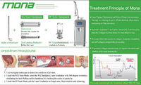 co2 fractional machine / fractional co2 laser ablation / co2 rf metal laser tube