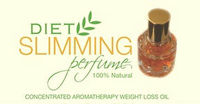 Natural Diet Slimming Perfume