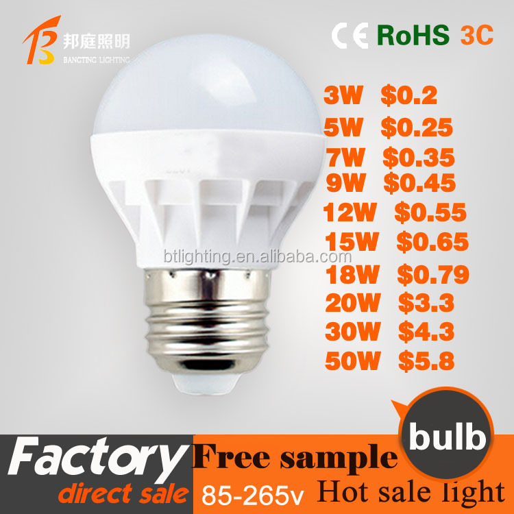 manufacturing e14 e27 3W 5w 7W 10w 12W 20w raw material filament light filament hidden camera emergency led lighting bulb