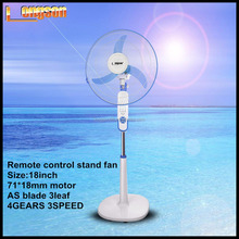 home appliance New Standard GS CE ROHS electric pedestal fan specification