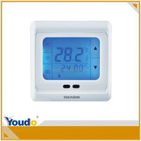 Crazy Selling Electrical Symbols Thermostat