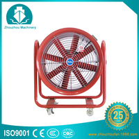 Movable Ventilator Movable Blower