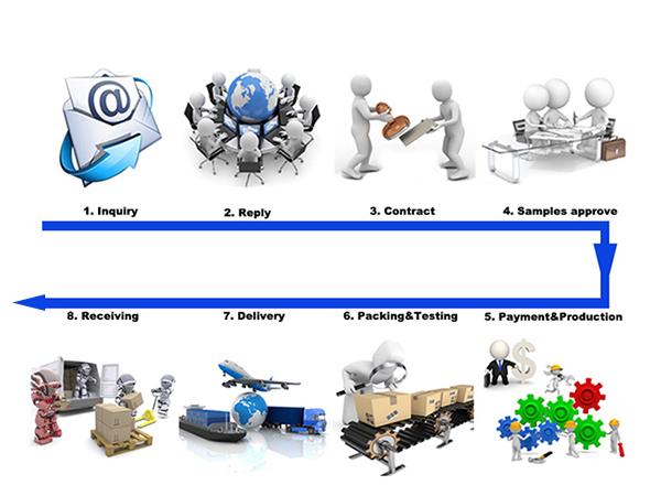 trading process-003.jpg
