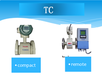 0.2 high accuracy automatic water valve flow control digital flow meter