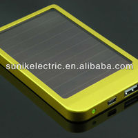 2013 Hottest Consumer Electronics Portable Solar