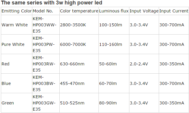3W high power led.png