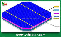 High efficiency perfect solar cell 5x5 inch 6x6 inch mono poly PV solar cell low price