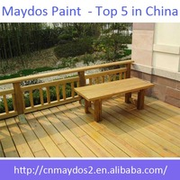 Maydos Odorless Scratch Resistant Transparent UV Floor Coating(Wood Furniture Paint)