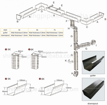 High quality cheap plastic roofing materials /roof PVC gutter system
