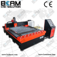 metal sheet rolling machine BCJ-2040 fiber-1000w