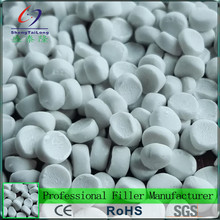 High quality platic specific heat capacity of calcium carbonate for plastic