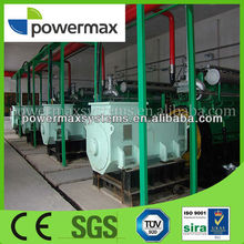 High efficiency Biomass Gas Generator Set