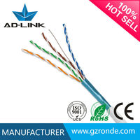 Hot Sale CCA copper cat5 computer cable ftp lan cable 24awg wholesale in Guangzhou
