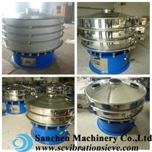 Sand and Gravel Vibrating Screens rotary sieve /separator from sanchen