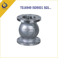 Minerals And Metallurgy Iron Casting Check