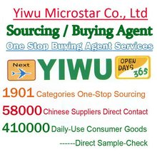 Yiwu Garment Accessories Market Sourcing Buying Agent