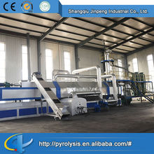Beautiful Hot Sale Continuous waste tyre recycling pyrolysis plant and equipments