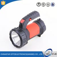 Top Quality Customized Promotion Priced direct led 12v car spotlights
