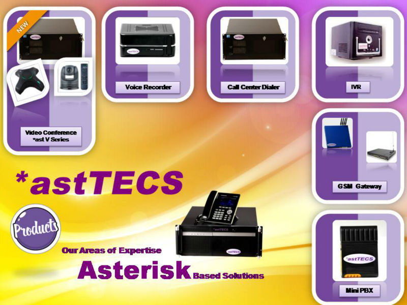VoIP Products - astTECS