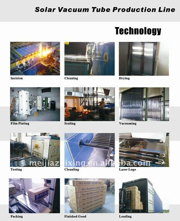 Professional supplier of solar water heater production line,solar energy equipment for vacuum tube