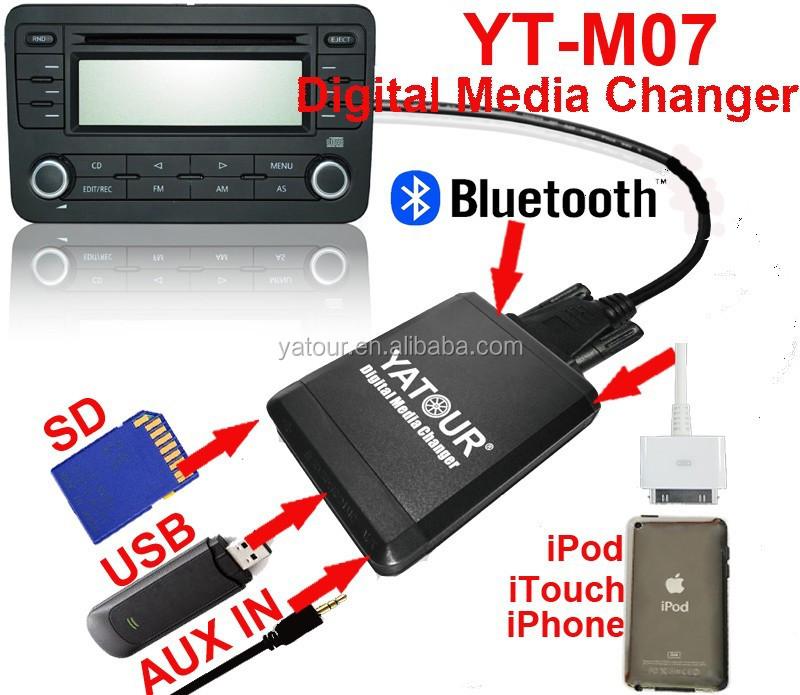 Usb music box