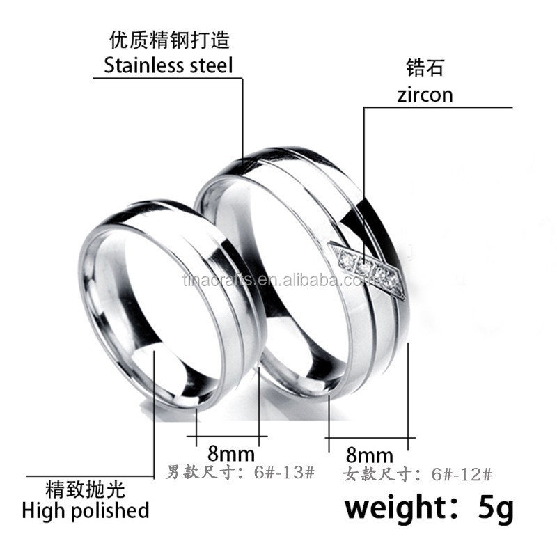 Screw nail opening stainless steel ring
