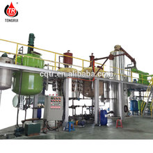 DIR Oil Refinery Equipment manufacturer Oil Distillation Equipment
