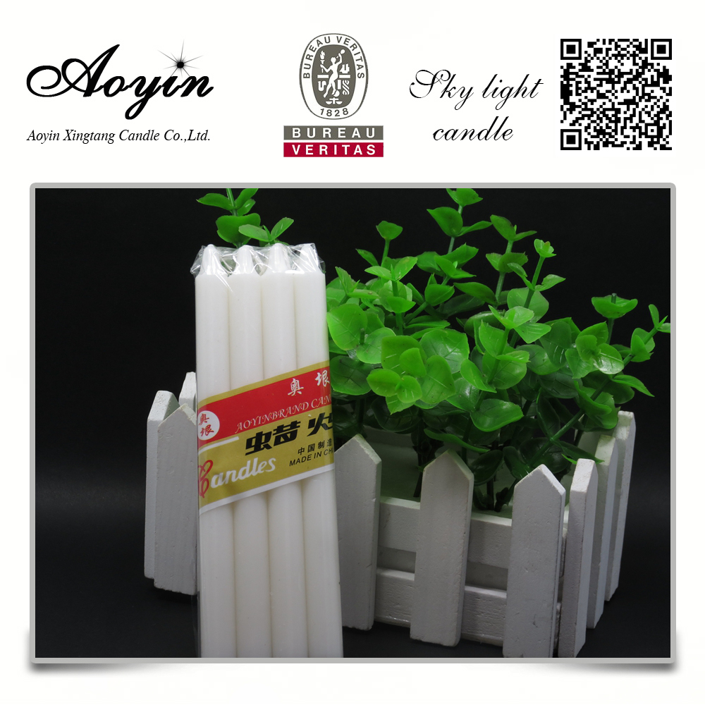 Aoyin flameless candle export to Czech Republic