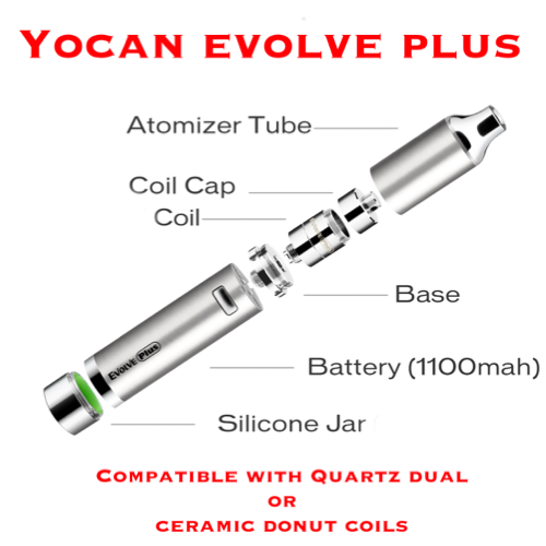 Hot sale 100% authentic Yocan Evolve Plus with Quartz dual coil silicone jar