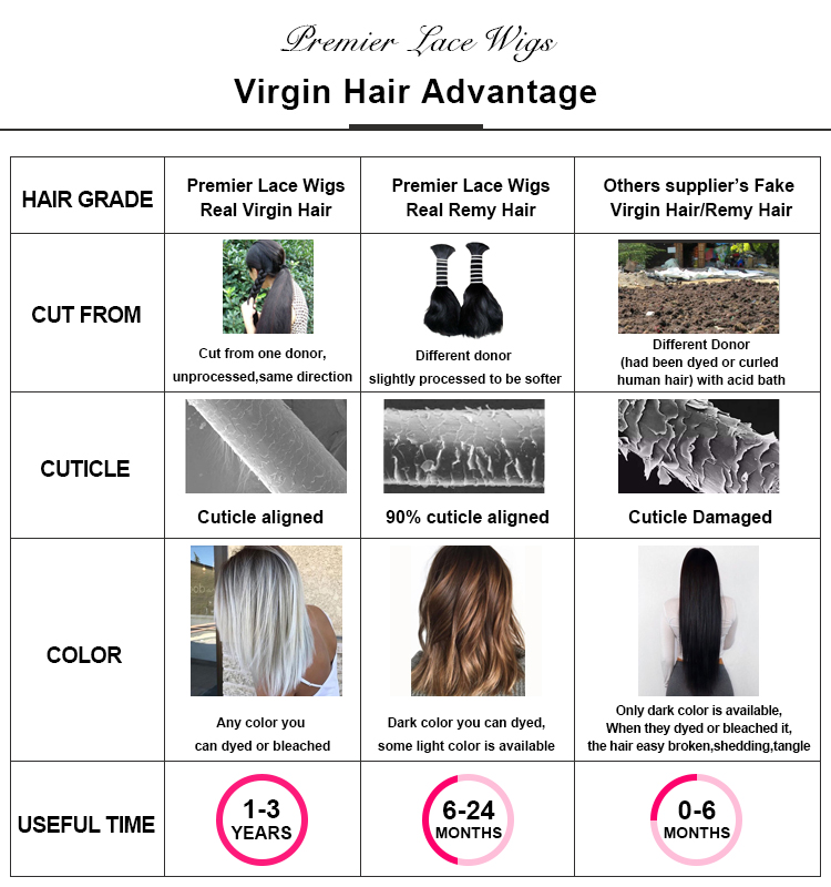 Premier Wholesale Chinese virgin body wave human hair lace front human hair wigs for black women