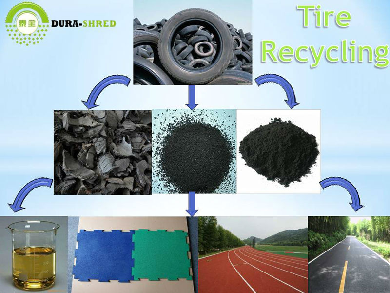 High quality low price tyre shredder machines price