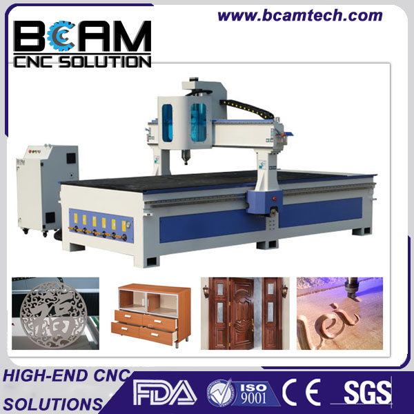 China factory help you build your own 3d wood cnc router plans