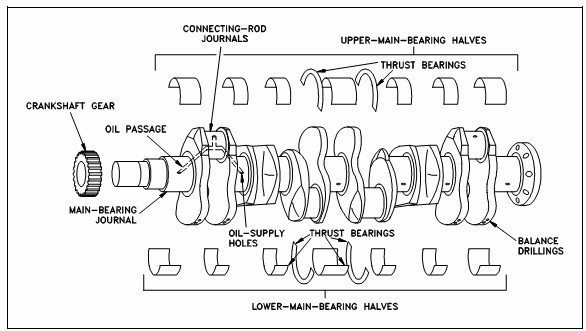 For ISUZU 4HF1 8971129811 engne forging crankshaft