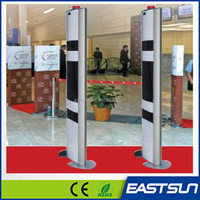 Integrated channel clothing/supermarket/store used uhf rfid gate reader