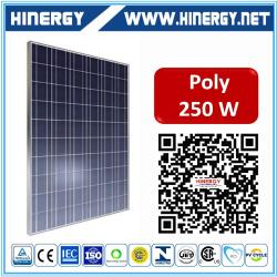 poly 250w 100w solar panel 250w poly solar panels in stock