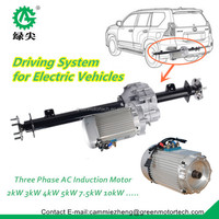 EV traction motor from China