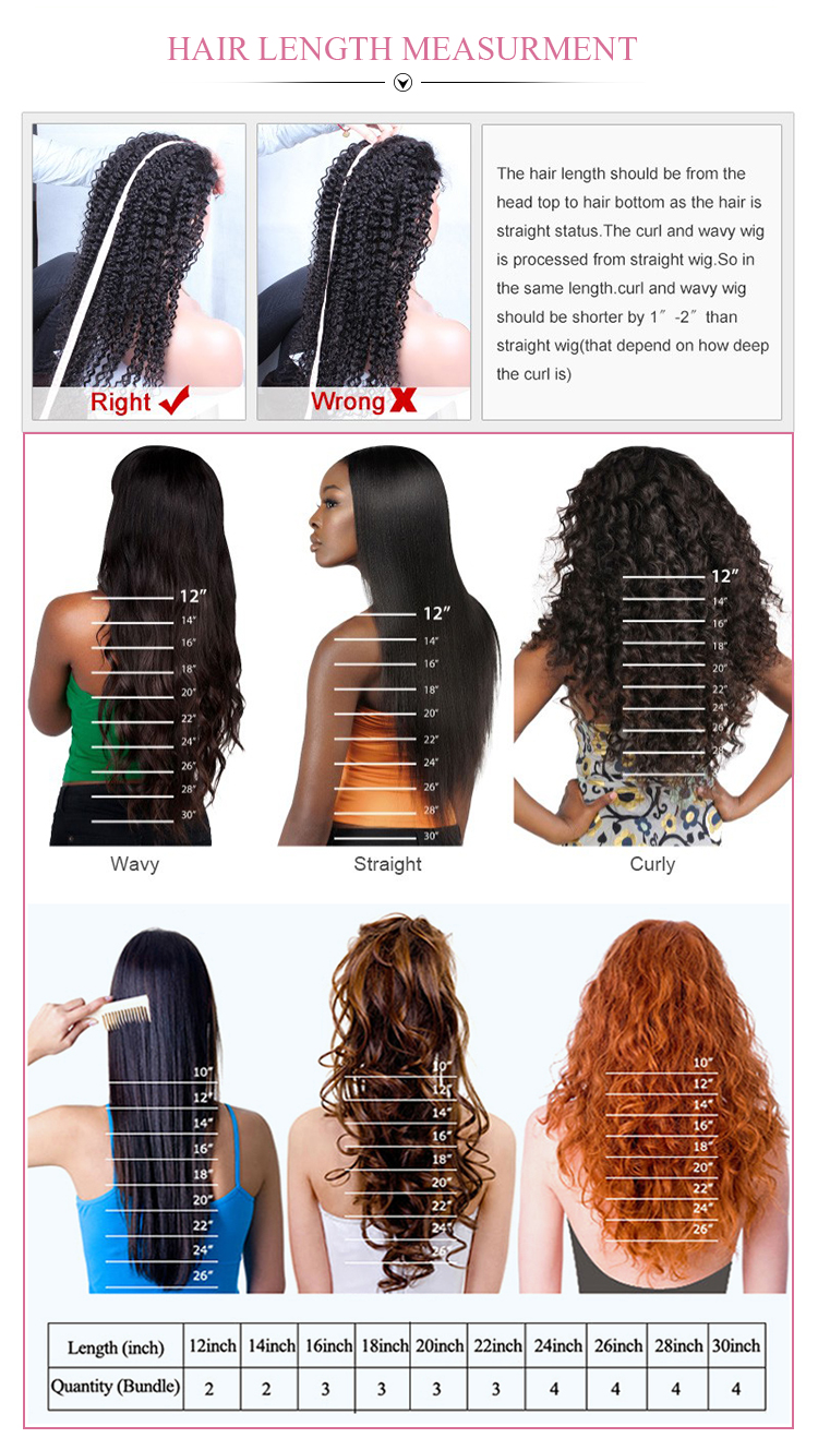 Latest Body Wave Free Part Good Human Hair Wigs Online Wig Store For White Women