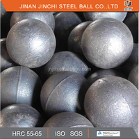 20-150mm lease wear rate casting ball