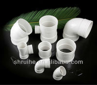 manufactory supply pvc plastic pipe for water