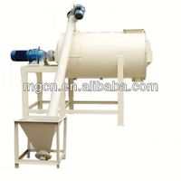 Professional manufacturer high quality dry powder material mixing machine export