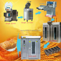 HOT!!!!!gas sandwich maker/commercial bread making machines (Manufacturer CE &ISO9001)