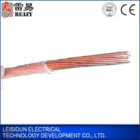 CE ISO certificate common electrical grounding earthing wire poroject materials