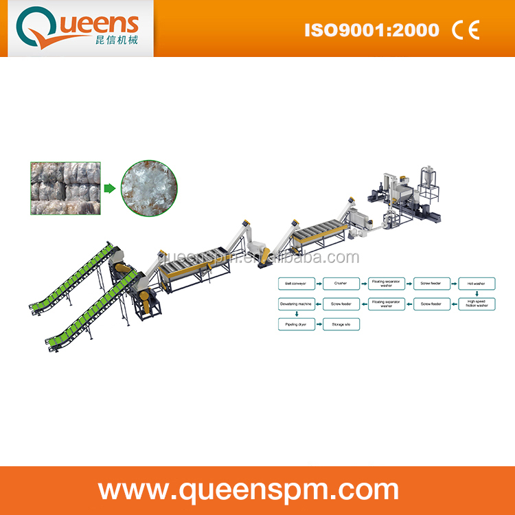Waste PE PP Film Recycling Machine/Plastic Recycling Machine