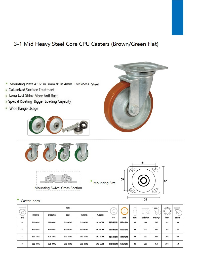 "6"" pu Steel core CPU  caster wheel"