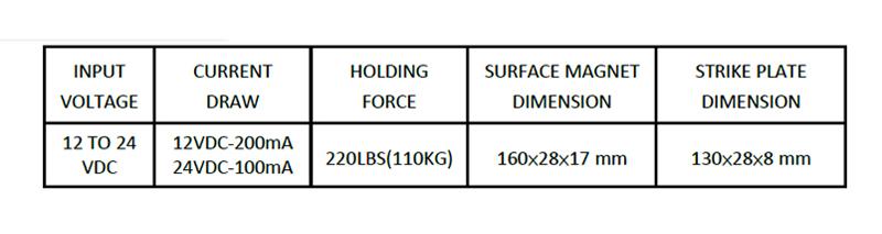 Specification for 110kg waterproof em lock