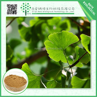 Ginkgo biloba leaf extract Ginkgolides and Bilobalides flavoglycosides24% Terpene Lactones 6%