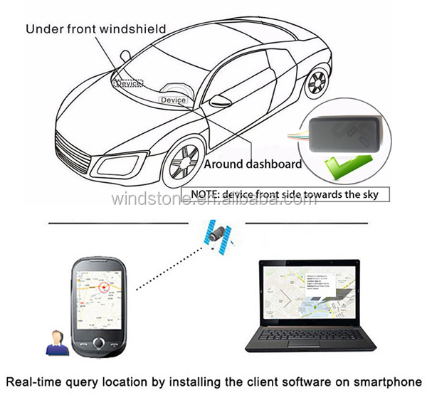 Free Platform Car Mini Tracker OBD On-Board Diagnostic GPS/GSM/GPRS Motorcycle Truck Taxi Car GPS Tracker Vehicle Real-time