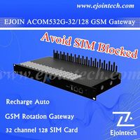 Quad Band GSM VoIP Gateway GOIP IMEI Changeable For SIM Bank