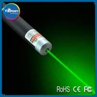 Laser pointer 532nm can focalize ,100MW laser pointer pen can light a match or broken balloons laser pen